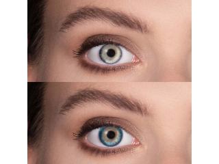 TopVue Color - Turquoise - plano (2lenses)
